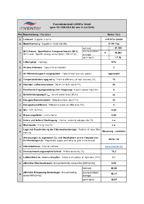 Energielabel Datenblatt
