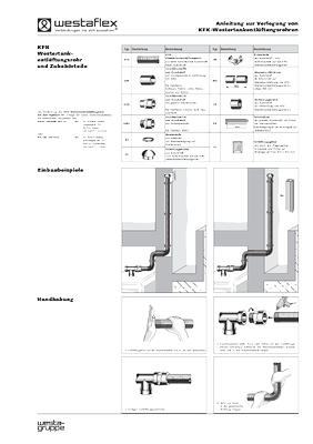 KFK - Das Tankentlüftungsrohr