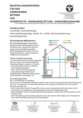Feuerstätte - Wohnungslüftung - Dunstabzugshaube